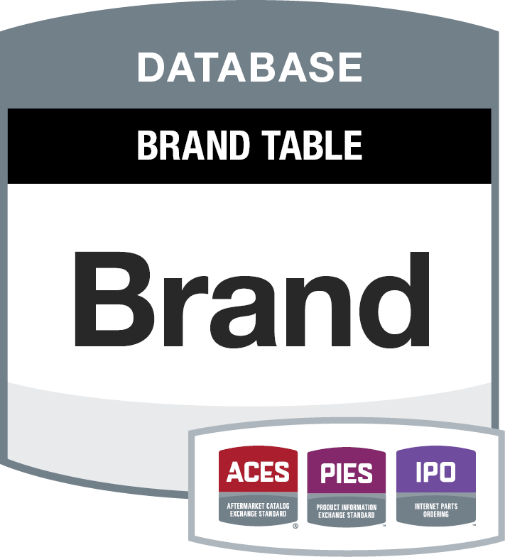 Brand Table